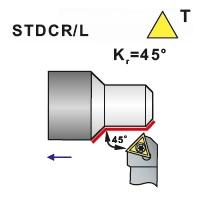 Nože soustružnické STDCR, STDCL