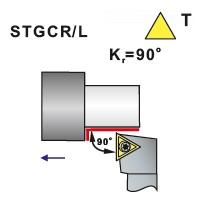Nože soustružnické STGCR, STGCL