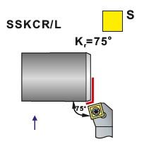 Nože soustružnické SSKCR, SSKCL