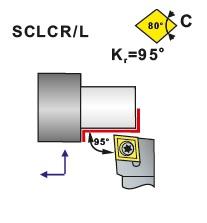 Nože soustružnické SCLCR, SCLCL