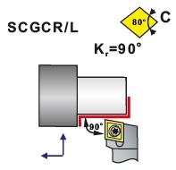 Nože soustružnické SCGCR, SCGCL