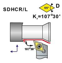 Nože soustružnické SDHCR, SDHCL