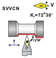 Nože soustružnické SVVCN