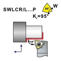 Nože soustružnické SWLCR, SWLCL