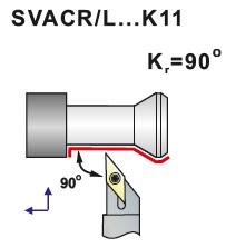Soustružnické nože pro automaty SVACR, SVACL