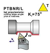 Soustružnické nože PTBNR, PTBNL