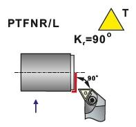 Soustružnické nože PTFNR, PTFNL