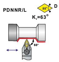 Soustružnické nože PDNNR, PDNNL