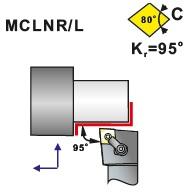 Soustružnické nože MCLNR, MCLNL
