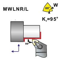 Soustružnické nože MWLNR, MWLNL