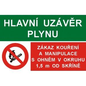 Hlavní uzávěr plynu/Zákaz kouření a manipulace s ohněm ...