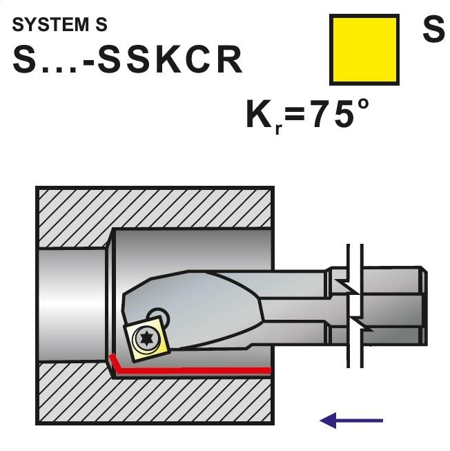 Nože soustružnické S..-SSKCR, SSKCL