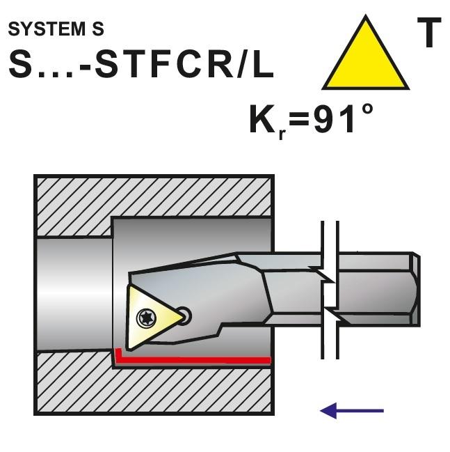 Nože soustružnické S..-STFCR, STFCL