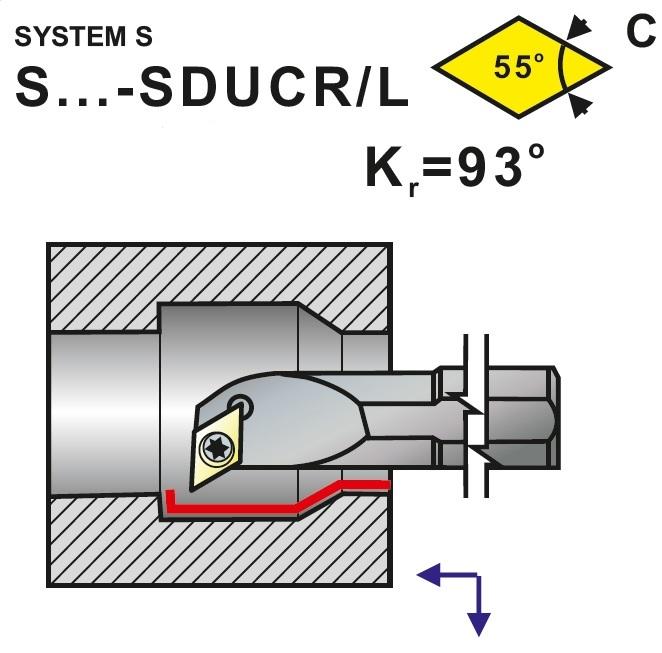 Nože soustružnické S..-SDUCR, SDUCL