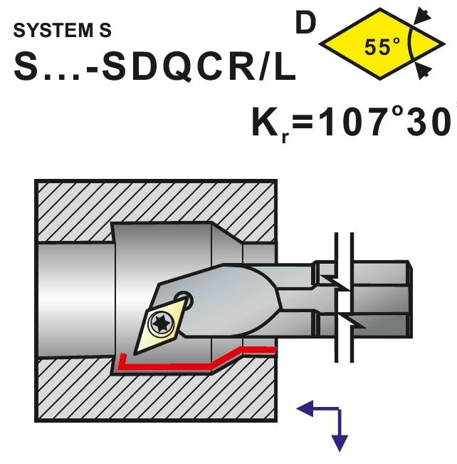Nože soustružnické S..-SDQCR, SDQCL