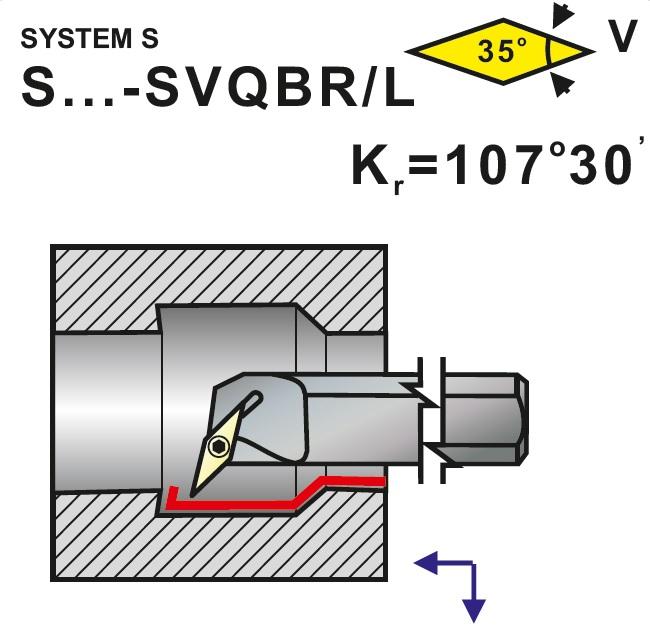 Nože soustružnické S..-SVQBR, SVQBL