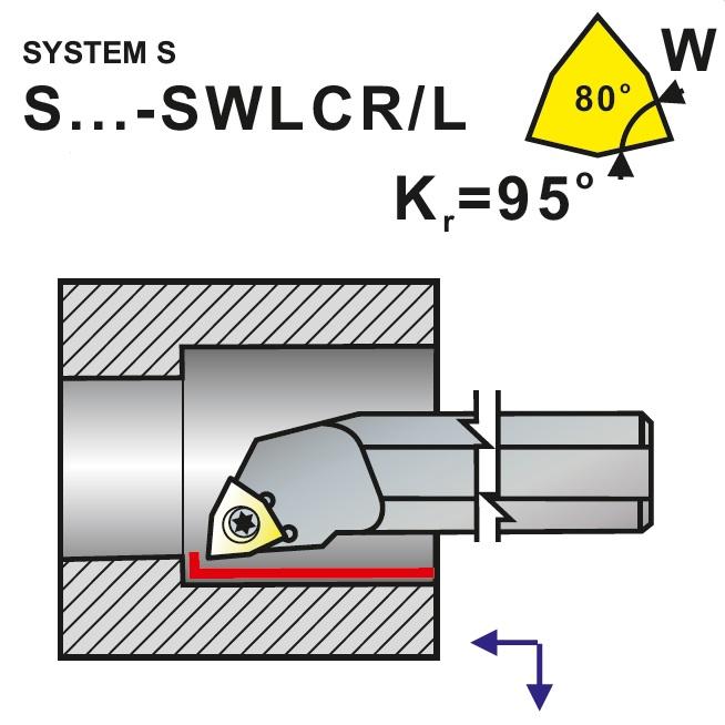 Nože soustružnické S..-SWLCR, SWLCL