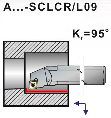 Nože soustružnické s vnitřním chlazením A..-SCLCR, SCLCL - 09