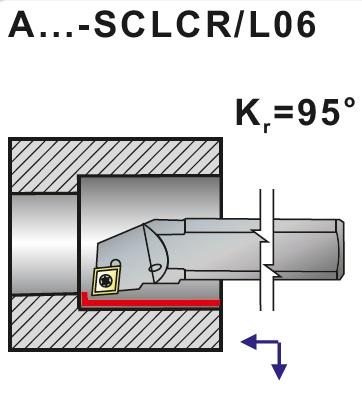 Nože soustružnické s vnitřním chlazením A..-SCLCR, SCLCL - 06