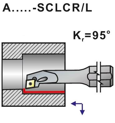 Nože soustružnické s vnitřním chlazením A..-SCLCR, SCLCL - 06 zesílená stopka