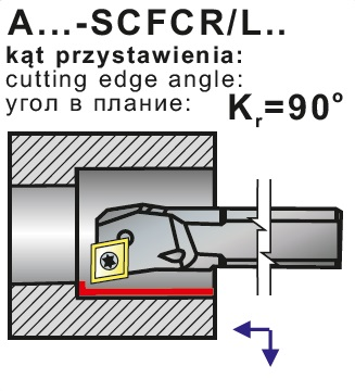 Nože soustružnické s vnitřním chlazením A..-SCFCR, SCFCL