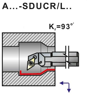 Nože soustružnické s vnitřním chlazením A..-SDUCR, SDUCL