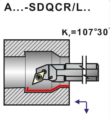 Nože soustružnické s vnitřním chlazením A..-SDQCR, SDQCL