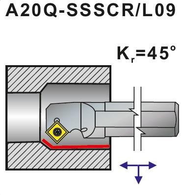 Nože soustružnické s vnitřním chlazením A..-SSSCR, SSSCL