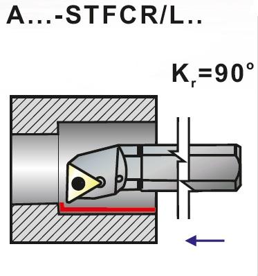 Nože soustružnické s vnitřním chlazením A..-STFCR, STFCL