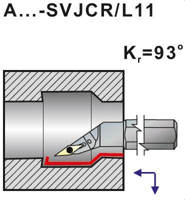 Nože soustružnické s vnitřním chlazením A..-SVJCR, SVJCL