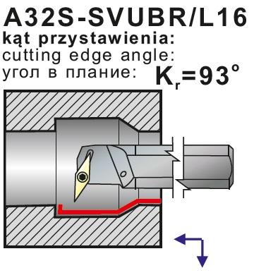 Nože soustružnické s vnitřním chlazením A..-SVUBR, SVUBL