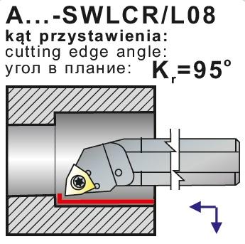 Nože soustružnické s vnitřním chlazením A..-SWLCR, SWLCL