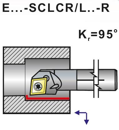 Nože soustružnické s vnitřním chlazením tvrdokovové E..-SCLCR, SCLCL