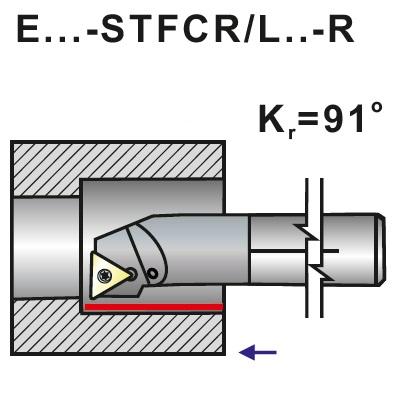 Nože soustružnické s vnitřním chlazením tvrdokovové E..-STFCR, STFCL
