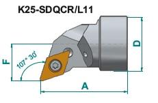 Nože Smart Head - hlavice  K..- SDQCR, SDQCL