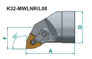 Nože Smart Head - hlavice  K..- MWLNR, MWLNL
