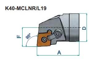 Nože Smart Head - hlavice  K..- MCLNR, MCLNL