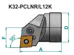 Nože Smart Head - hlavice  K..- PCLNR, PCLNL