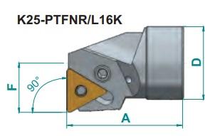 Nože Smart Head - hlavice  K..- PTFNR, PTFNL