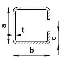 Profil otevřený C tenkostěnný