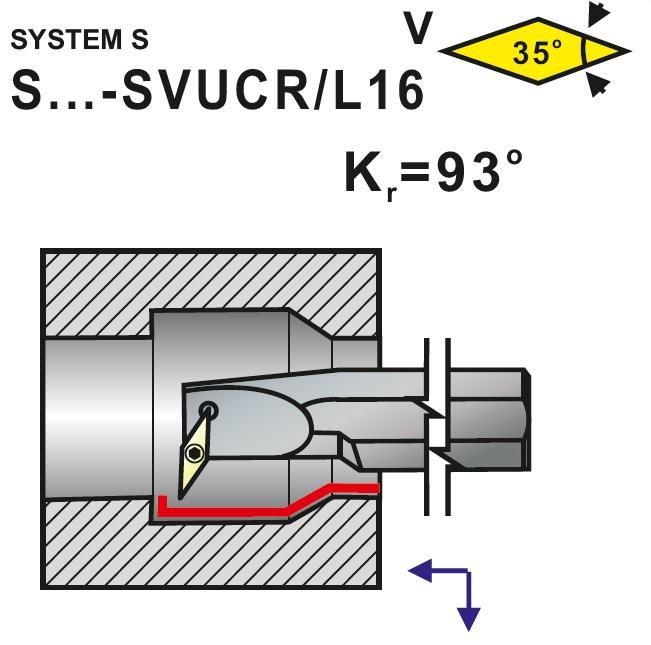 Nože soustružnické S..-SVUCR, SVUCL 16