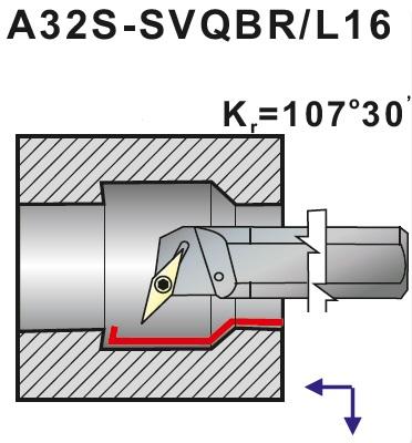 Nože soustružnické s vnitřním chlazením A..-SVQBR,SVQBL