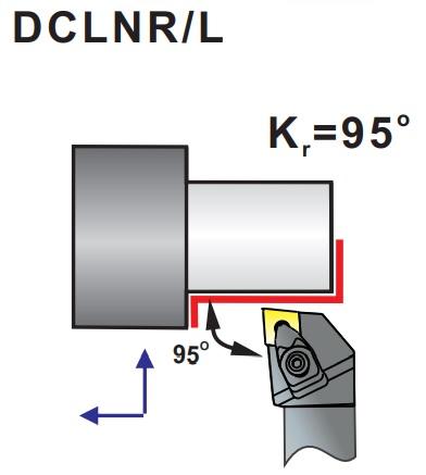 Soustružnické nože DCLNR, DCLNL