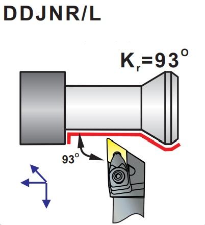 Soustružnické nože DDJNR, DDJNL