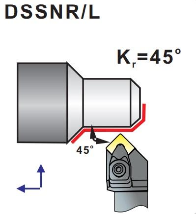 Soustružnické nože DSSNR, DSSNL
