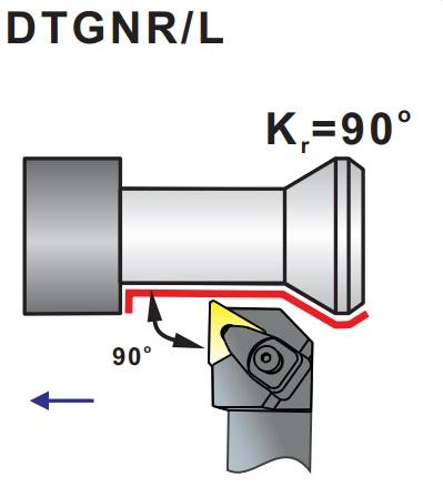 Soustružnické nože DTGNR, DTGNL