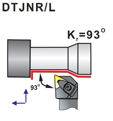 Soustružnické nože DTJNR, DTJNL