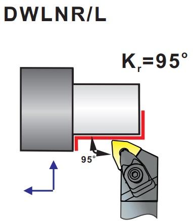 Soustružnické nože DWLNR, DWLNL