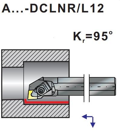 Nože soustružnické A..- DCLNR, DCLNL