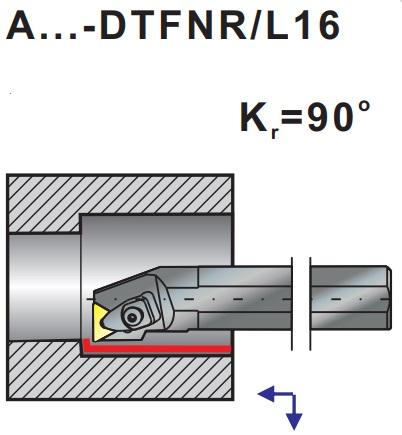 Nože soustružnické A..- DTFNR,DTFNL
